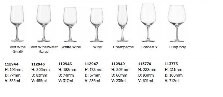 Wines-Congresso-Temp